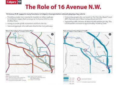 The Future of 16 Avenue N.W.