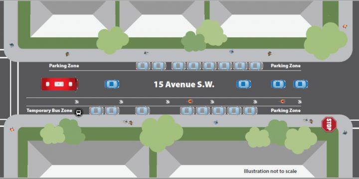 14 & 15 Avenue S.W. Mobility Improvements