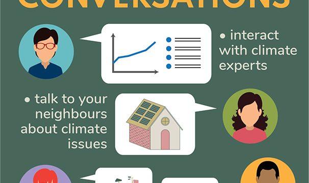 Mission-Cliff Bungalow Community Climate Conversation