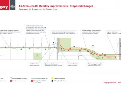 14 Ave NW Plans – Feedback Wanted